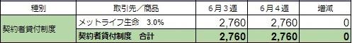 f:id:sim-naoki:20200629190033j:plain