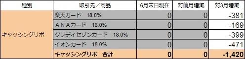 f:id:sim-naoki:20200704212721j:plain