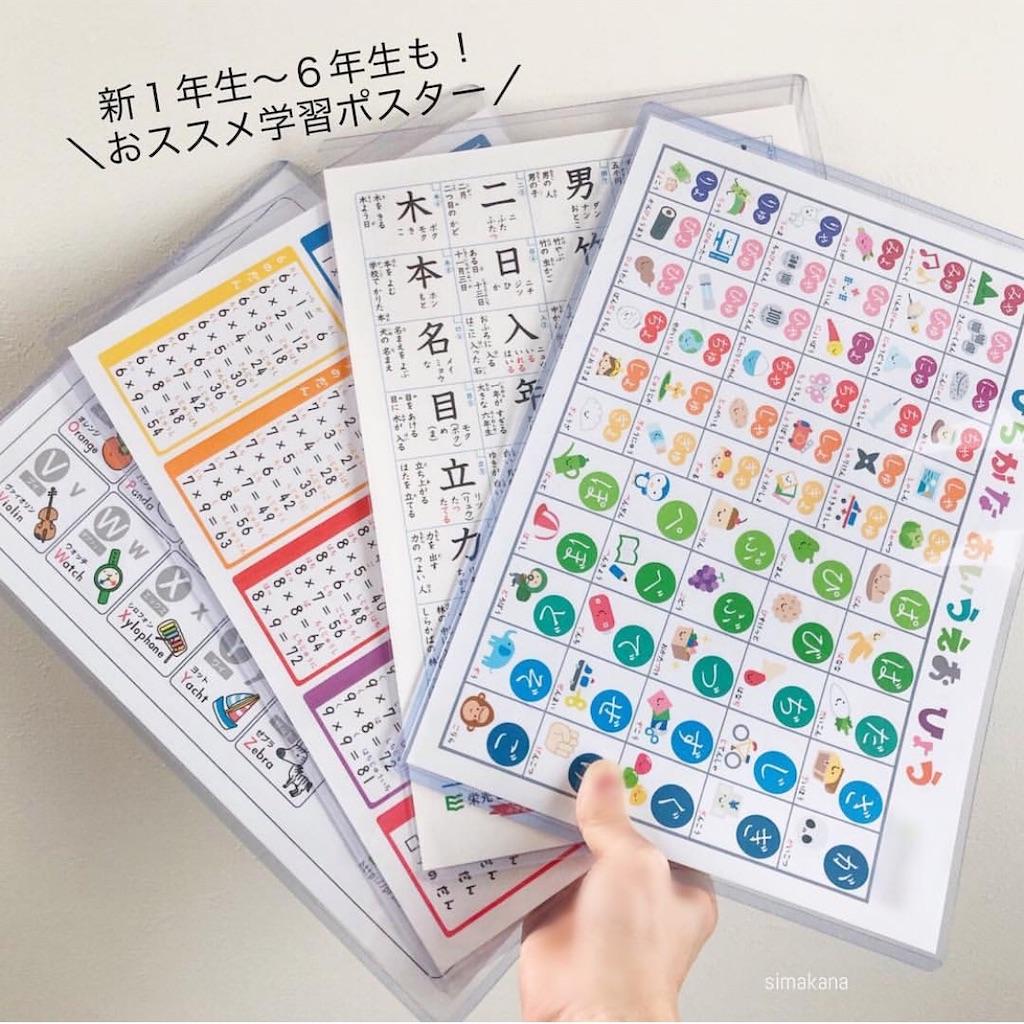 ひらがな表 カタカナ表 九九表 漢字一覧表 無料ダウンロードで家庭学習にあると便利な 学習ポスター を印刷しよう しまかなの暮らしメモ