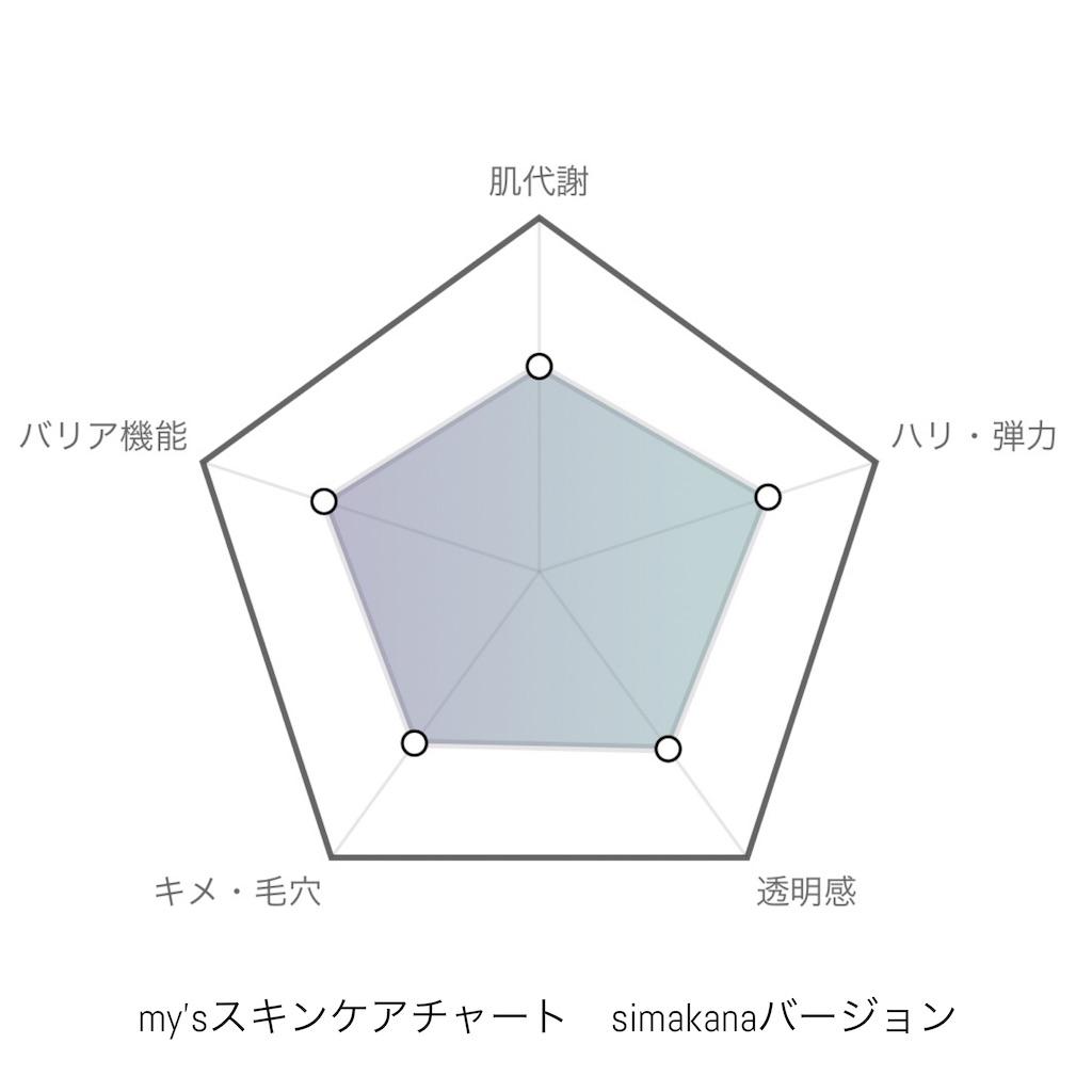 f:id:sima-kana:20210822145209j:plain