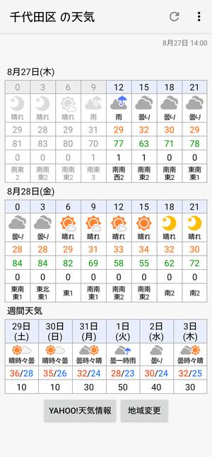 ピンポイント天気1