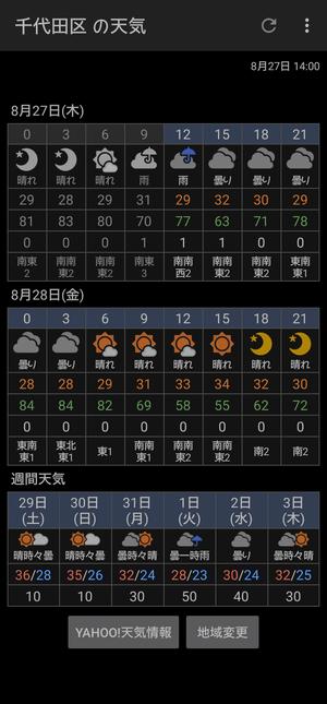 ピンポイント天気2