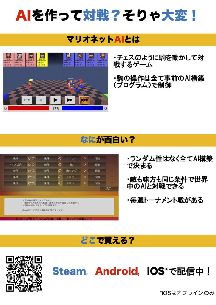 f:id:simanezumi1989:20171005074030p:plain