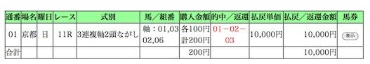 f:id:simmel20:20130114150650j:image