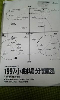 f:id:simokitazawa:20081027145248j:image