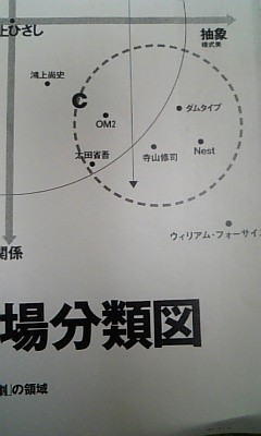 f:id:simokitazawa:20081027145327j:image