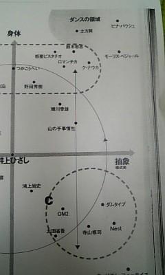 f:id:simokitazawa:20081027145356j:image