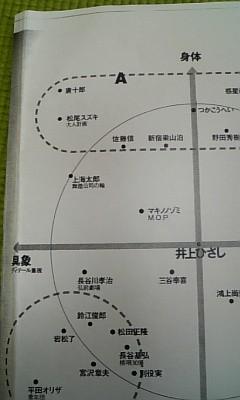 f:id:simokitazawa:20081027145421j:image