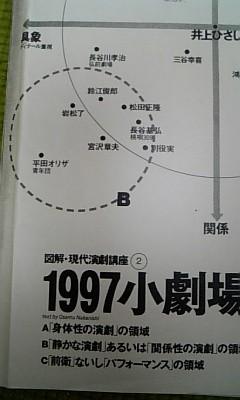 f:id:simokitazawa:20081027145437j:image