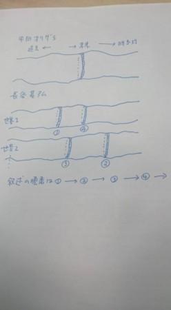 f:id:simokitazawa:20161024125542j:image