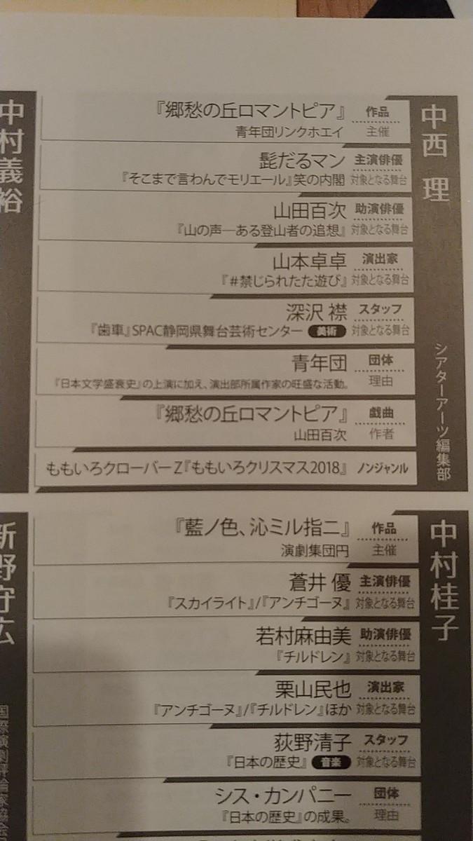 f:id:simokitazawa:20190411132241j:plain