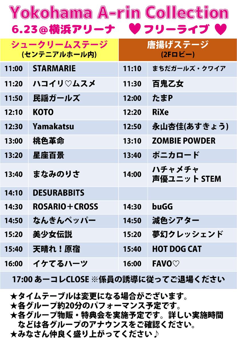 f:id:simokitazawa:20190619142740p:plain