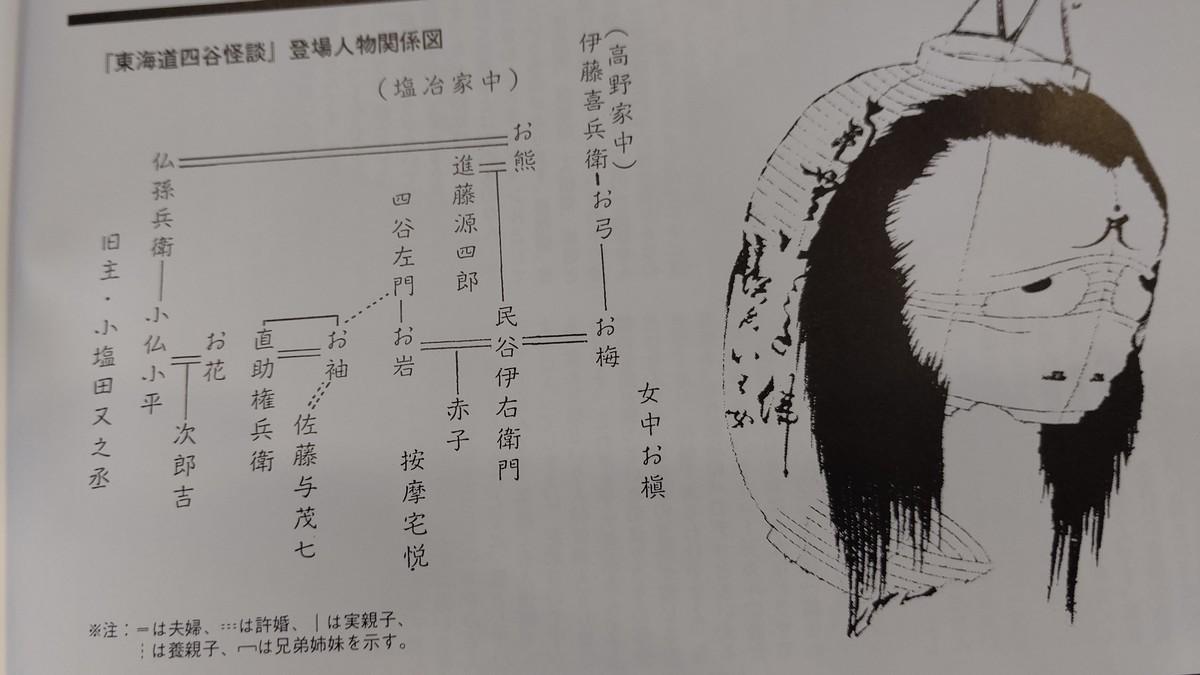 f:id:simokitazawa:20200515150521j:plain