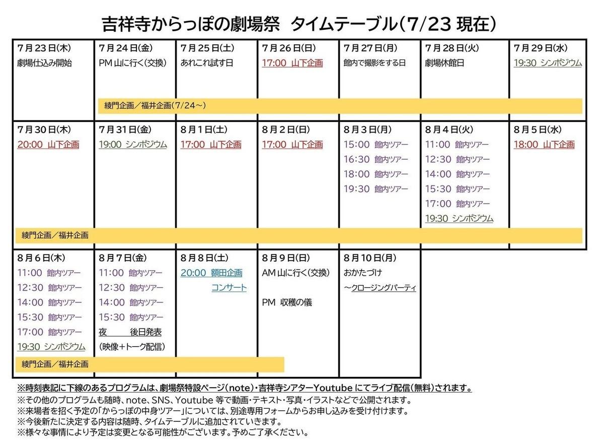 f:id:simokitazawa:20200723194432j:plain