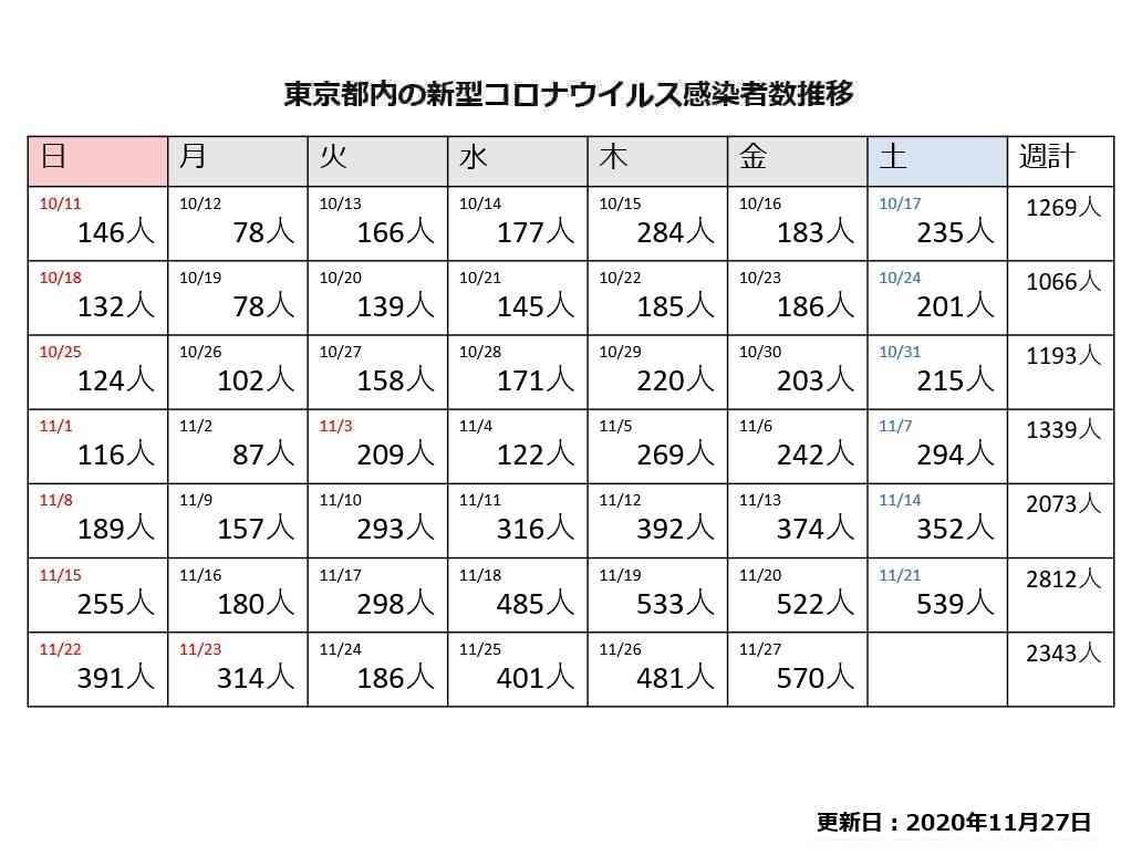f:id:simokitazawa:20201127170330j:plain