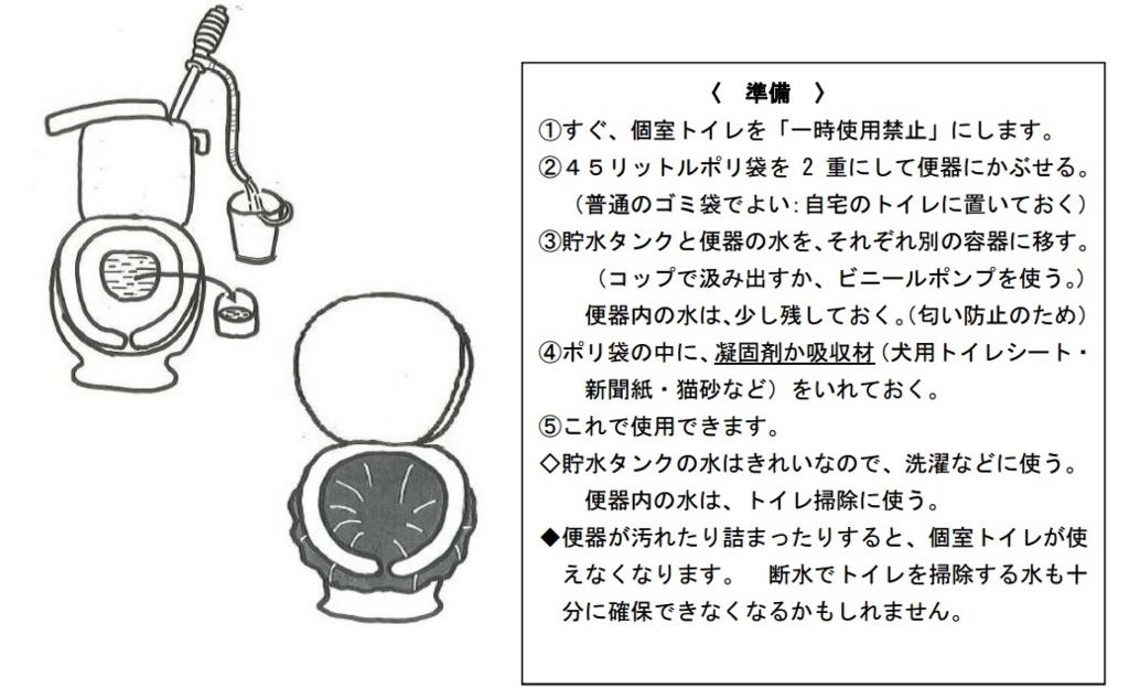 f:id:simple-kurashi:20160721213303j:plain