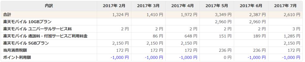 f:id:simple-money:20170809221528p:plain