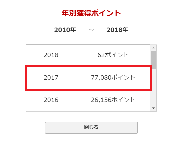 f:id:simple-money:20180103140830p:plain