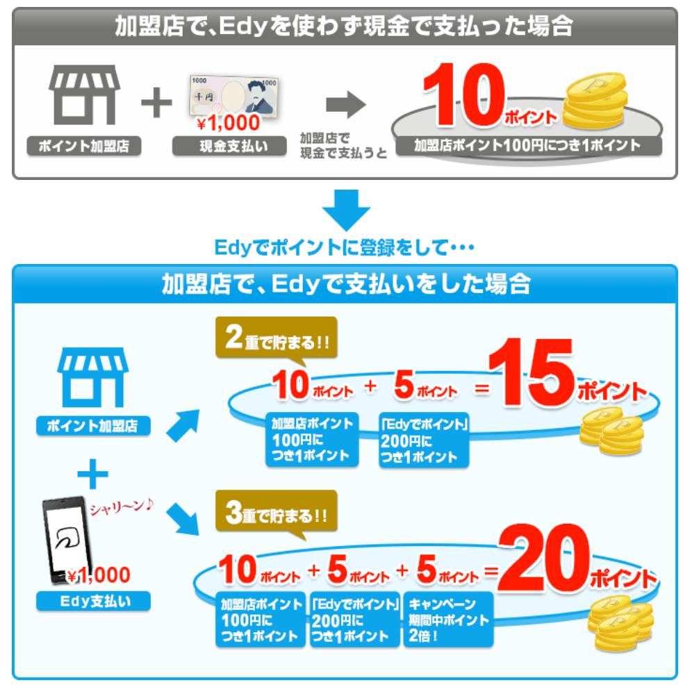 f:id:simple-money:20180103153601p:plain
