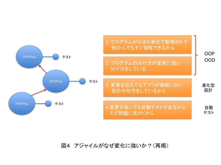 f:id:simplearchitect:20120810230048j:image