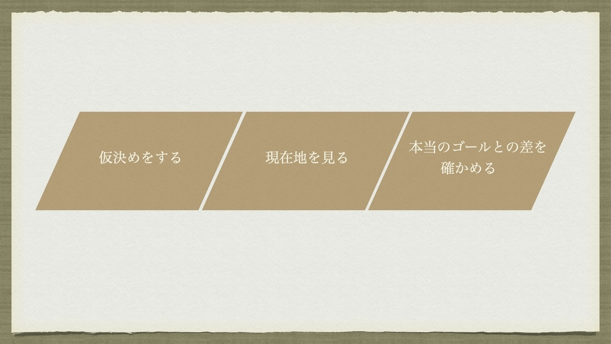 f:id:simplehero:20200615192021j:plain