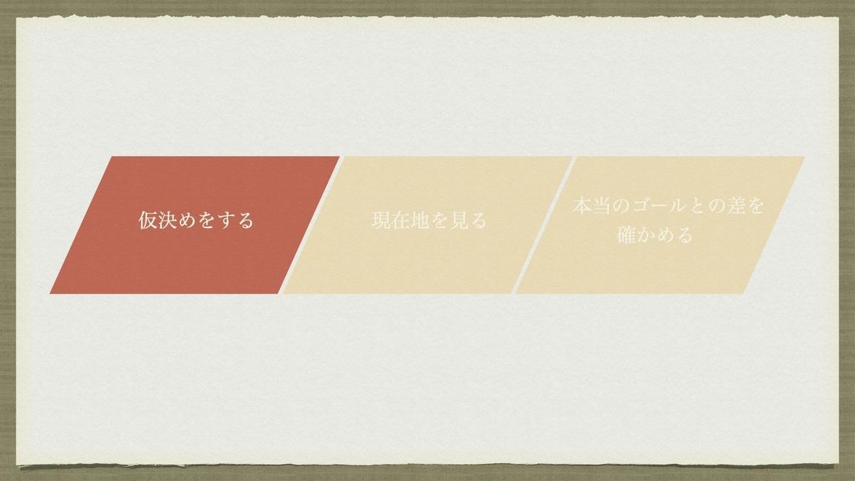 f:id:simplehero:20200615192026j:plain