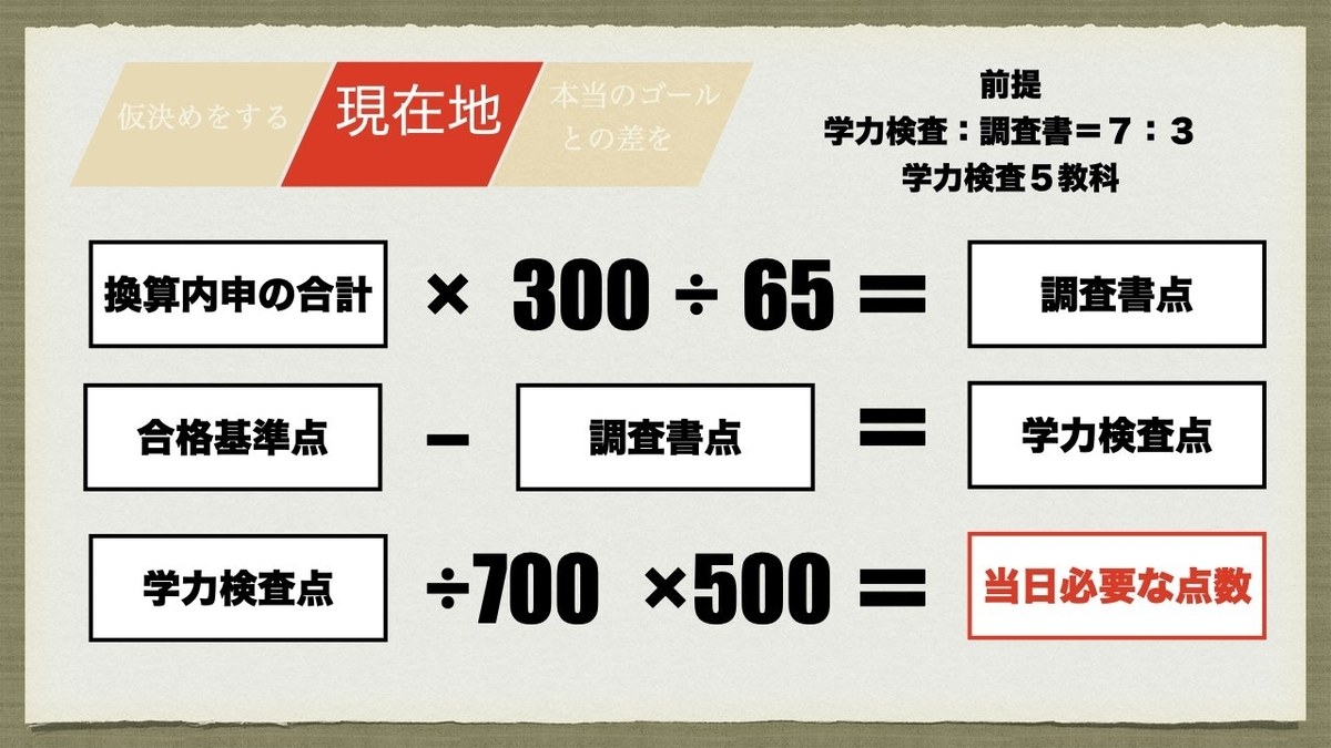 f:id:simplehero:20200626211142j:plain