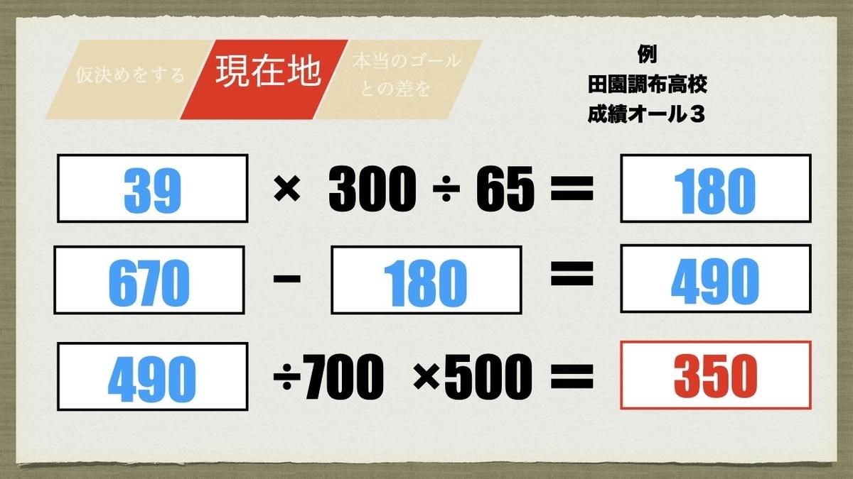 f:id:simplehero:20200626212841j:plain