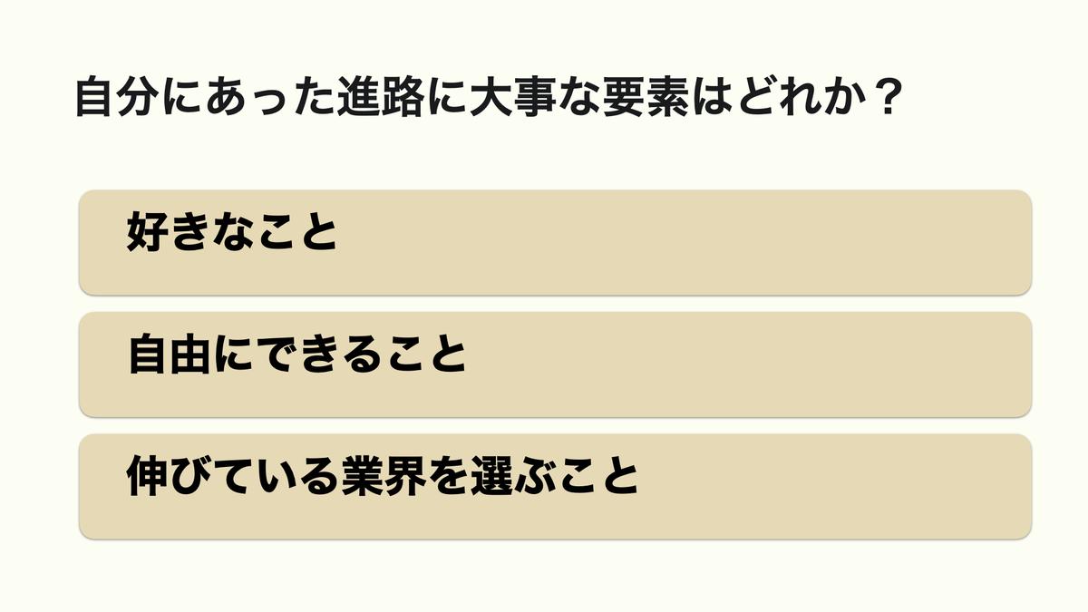 f:id:simplehero:20210221183537j:plain