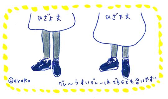 レギンスを、膝上丈と膝下丈のスカートと合わせて比較したイラスト
