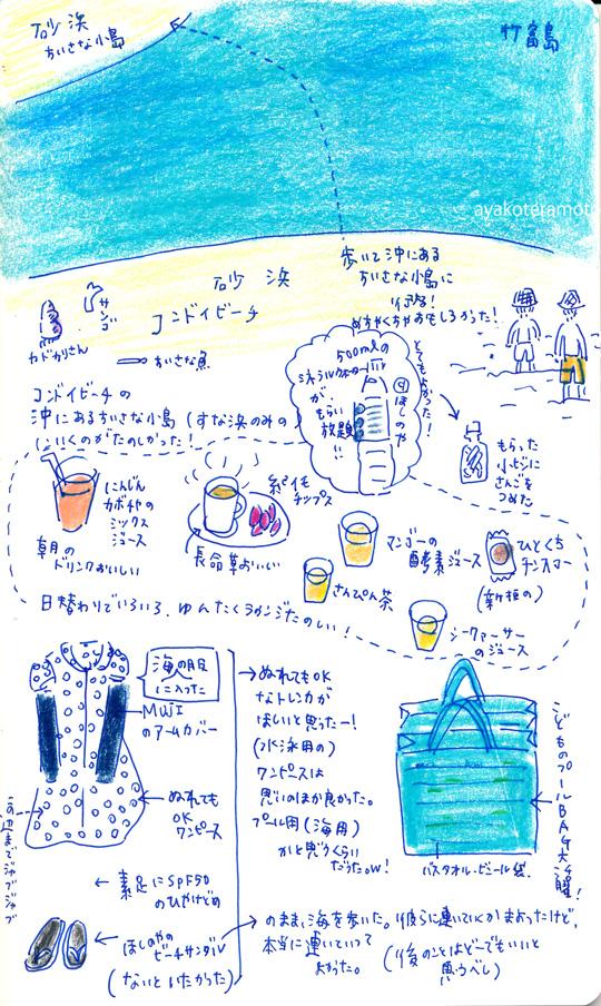 f:id:simplehome:20171020095025j:plain