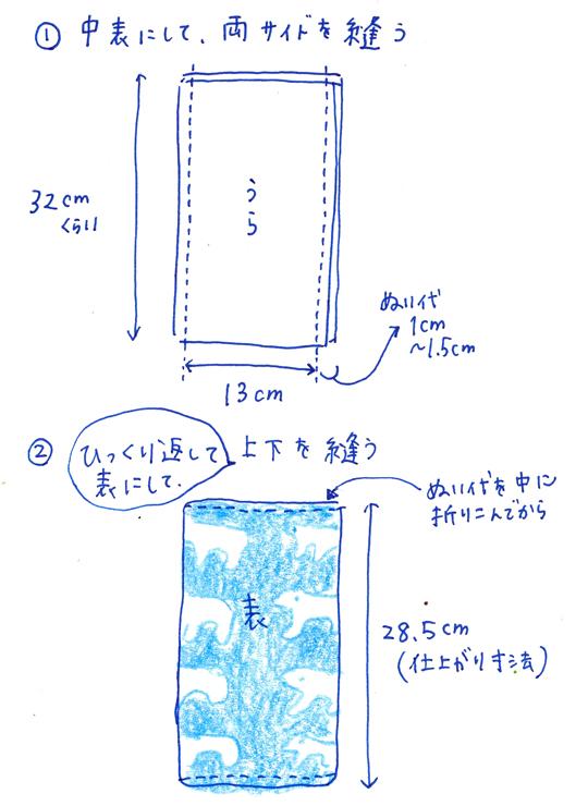 f:id:simplehome:20190108154056j:plain