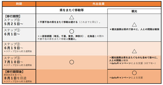 f:id:simplehome:20200611205530j:plain