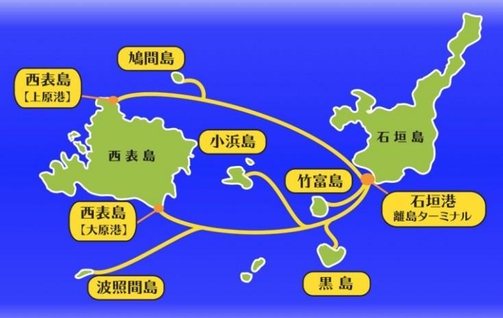 各離島への航路