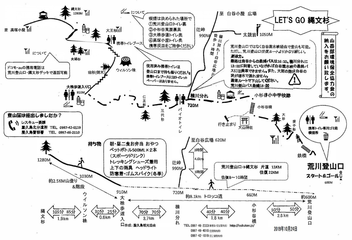 縄文杉までのルートマップ