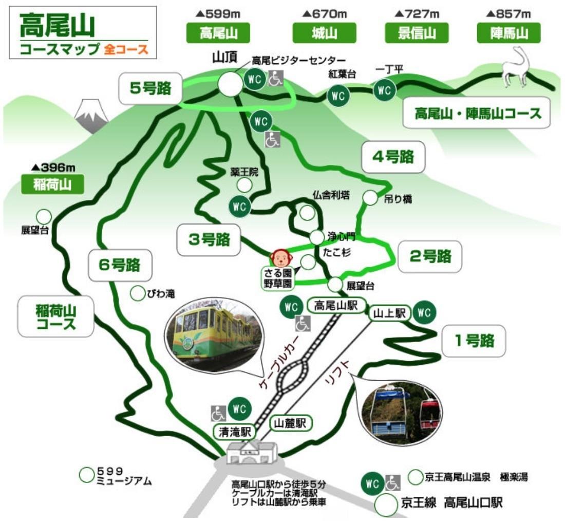 高尾山の登山コース