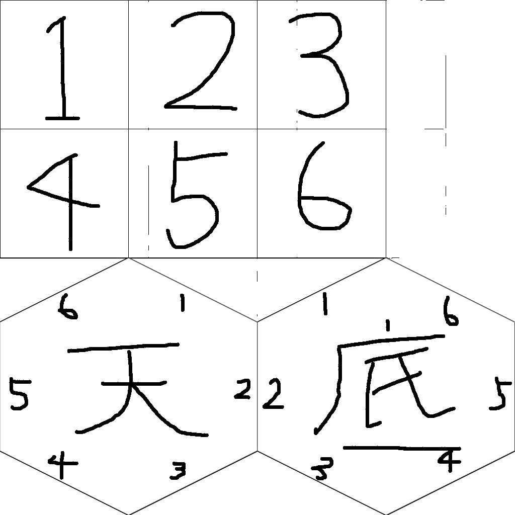 f:id:simplestar_tech:20171008153753p:plain