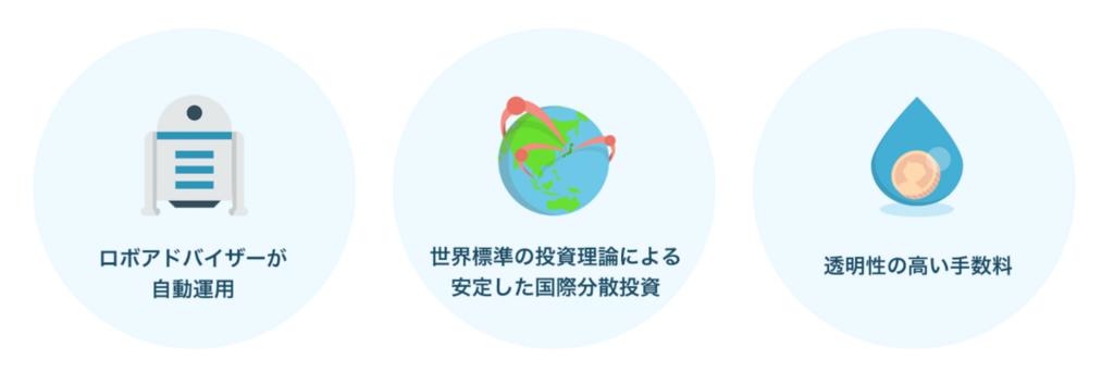 f:id:simplify:20180315212959p:plain