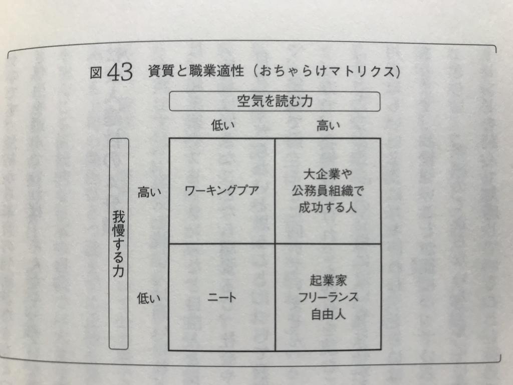 f:id:simplify:20181017185014j:plain