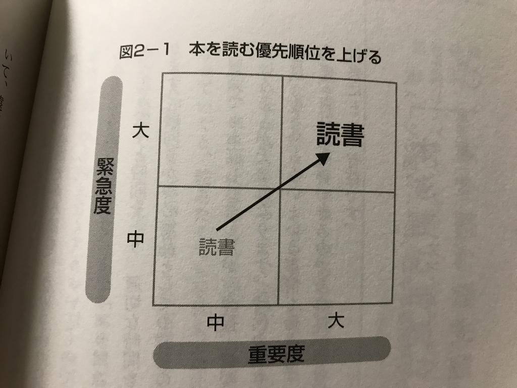 f:id:simplify:20181024061614j:plain