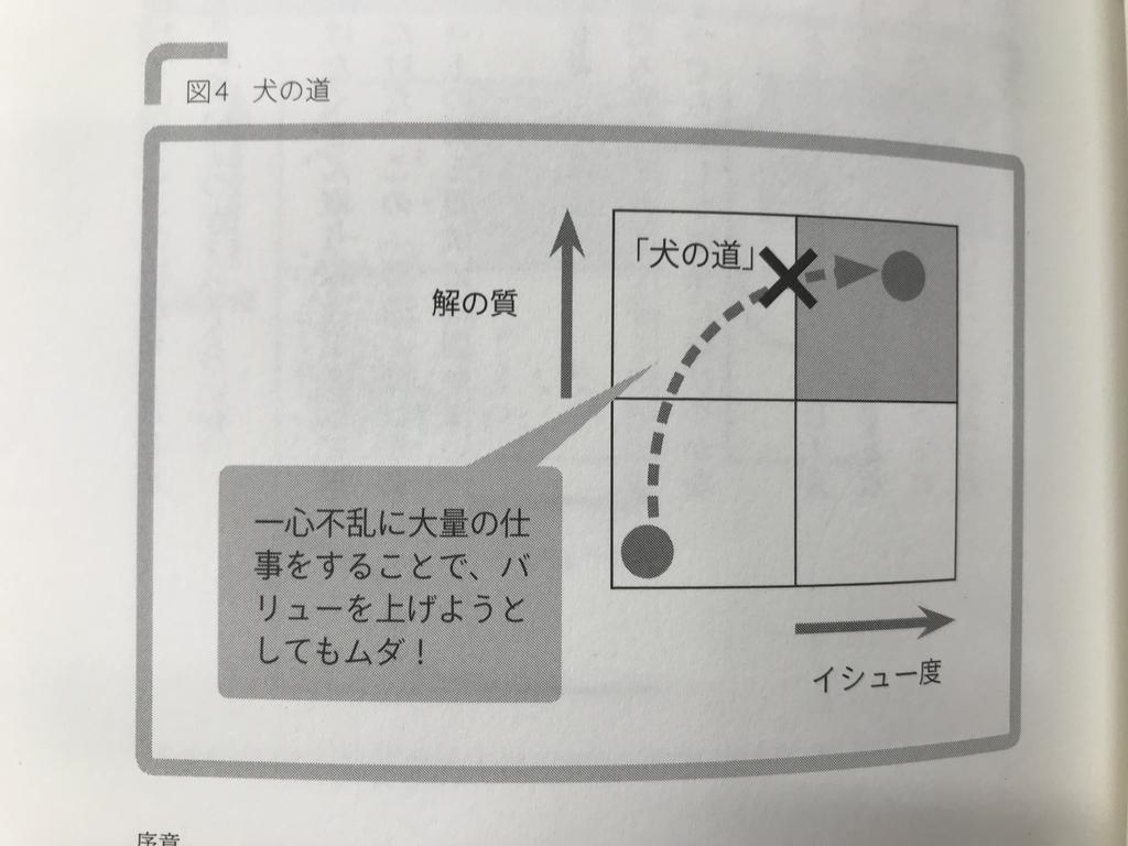f:id:simplify:20181105194746j:plain