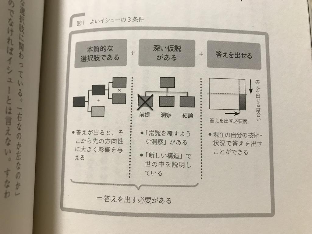 f:id:simplify:20181105195158j:plain