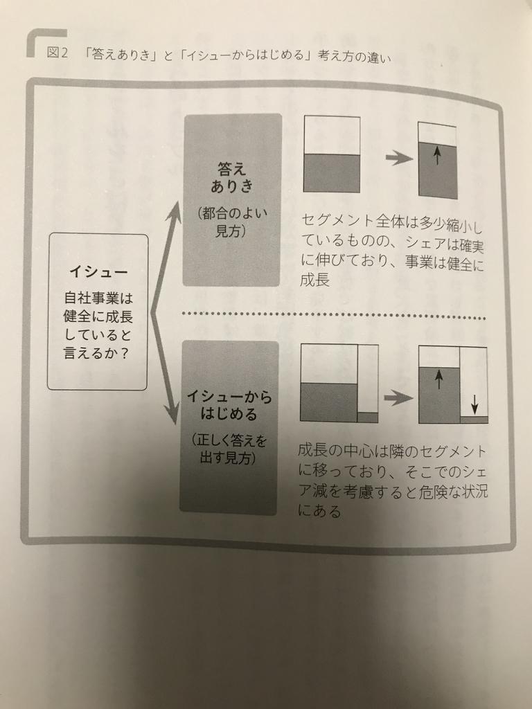 f:id:simplify:20181105201353j:plain