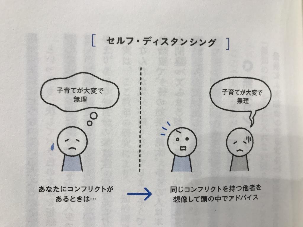 f:id:simplify:20190306203535j:plain