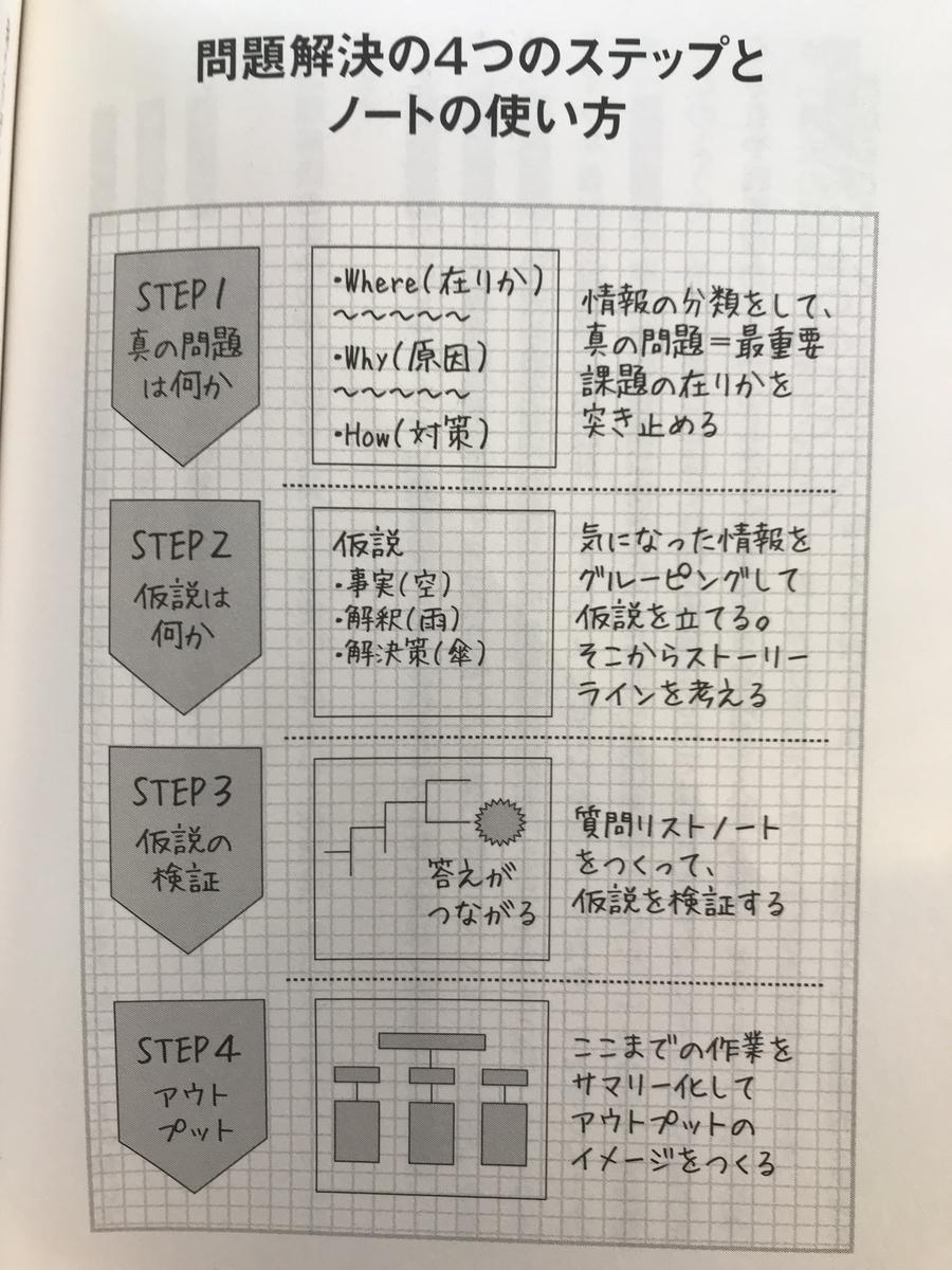 f:id:simplify:20190327073351j:plain