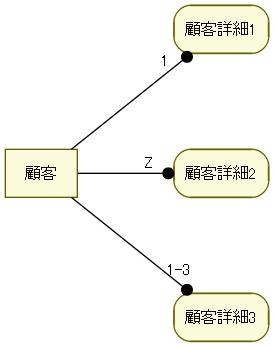 f:id:simply-k:20100710070223p:image