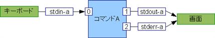 20100801032731
