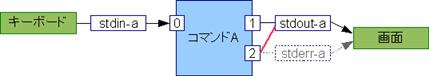 f:id:simply-k:20100802081819p:image