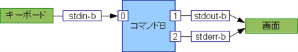 f:id:simply-k:20100802081820p:image