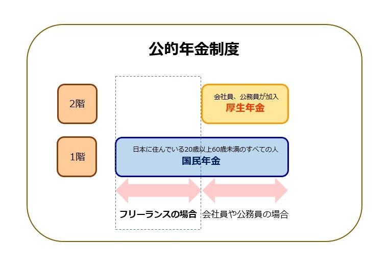 f:id:simul2019:20200115115342j:plain